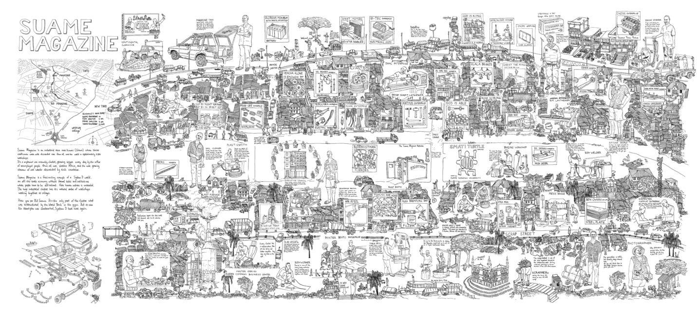 Map of Suame Magazine